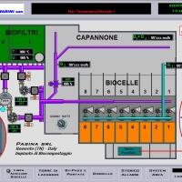 automazione-di-processo-slide-004-galmarini-quadri-elettrici