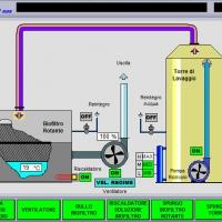 automazione-di-processo-slide-012-galmarini-quadri-elettrici