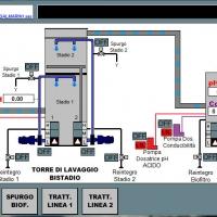 automazione-di-processo-slide-014-galmarini-quadri-elettrici