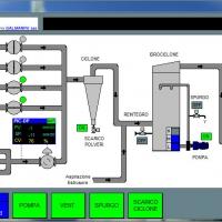 automazione-di-processo-slide-020-galmarini-quadri-elettrici
