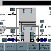 automazione-di-processo-slide-025-galmarini-quadri-elettrici